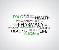 Ανασκόπηση φαρμακείων Στοκ Φωτογραφία