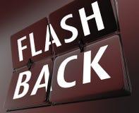 Αναδρομής στο παρελθόν πίσω χρόνος στροφής κτυπήματος ρολογιών κεραμιδιών λέξεων αναδρομικός ελεύθερη απεικόνιση δικαιώματος