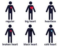 Ανθρώπινα εικονογράμματα με 6 είδη καρδιών διανυσματική απεικόνιση