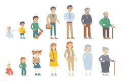Ανθρώπινη εξέλιξη ηλικίας διανυσματική απεικόνιση
