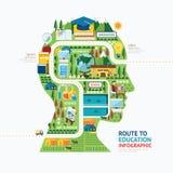 Ανθρώπινο επικεφαλής σχέδιο προτύπων μορφής εκπαίδευσης Infographic μάθετε Στοκ Φωτογραφία