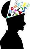ανθρώπινο μυαλό Στοκ φωτογραφία με δικαίωμα ελεύθερης χρήσης