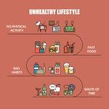 Ανθυγειινές διανυσματικές infographic πληροφορίες τρόπου ζωής στο ύφος γραμμών Αφύσικη απεικόνιση υποβάθρου ζωής Άχρηστο φαγητό κ απεικόνιση αποθεμάτων