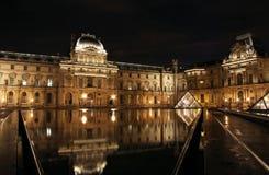 Αντανάκλαση μουσείων ανοιγμάτων εξαερισμού Στοκ Εικόνες