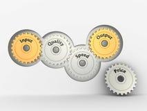 Ανωμαλία ποιότητας, ταχύτητας & τιμών απεικόνιση αποθεμάτων