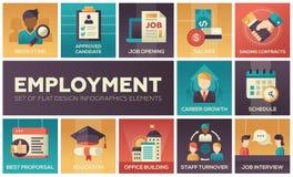 Απασχόληση - σύνολο επίπεδων στοιχείων infographics σχεδίου διανυσματική απεικόνιση
