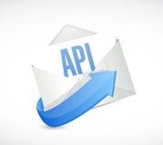 Απεικόνιση έννοιας σημαδιών ταχυδρομείου API Στοκ εικόνα με δικαίωμα ελεύθερης χρήσης