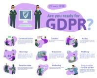 Απεικόνιση έννοιας GDPR Γενικός κανονισμός προστασίας δεδομένων Η προστασία των προσωπικών στοιχείων, infographics πινάκων ελέγχο διανυσματική απεικόνιση