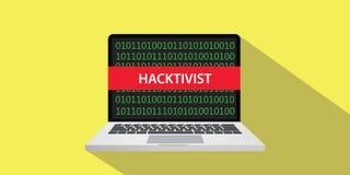 Απεικόνιση έννοιας Hacktivist με το lap-top comuputer και έμβλημα κειμένων στην οθόνη με το επίπεδο ύφος και τη μακροχρόνια σκιά Στοκ εικόνα με δικαίωμα ελεύθερης χρήσης