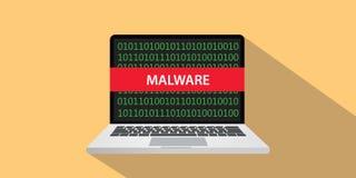Απεικόνιση έννοιας Malware με το lap-top comuputer και έμβλημα κειμένων στην οθόνη με το επίπεδο ύφος και τη μακροχρόνια σκιά Στοκ φωτογραφία με δικαίωμα ελεύθερης χρήσης