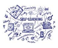 Απεικόνιση αυτοδιδασκαλίας doodle Στοκ φωτογραφία με δικαίωμα ελεύθερης χρήσης