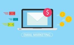 Απεικόνιση εκστρατειών μάρκετινγκ ηλεκτρονικού ταχυδρομείου διανυσματική απεικόνιση