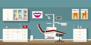 Απεικόνιση ενός δωματίου οδοντιάτρων διανυσματική απεικόνιση