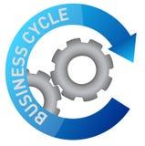 απεικόνιση εργαλείων σχεδίου επιχειρηματικών κύκλων διανυσματική απεικόνιση