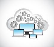 απεικόνιση δικτύων υπολογισμού επιχειρησιακών σύννεφων Στοκ φωτογραφία με δικαίωμα ελεύθερης χρήσης