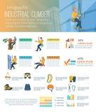 Απεικόνιση ορειβατών Infographic ελεύθερη απεικόνιση δικαιώματος