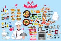 Απεικόνιση στοιχείων Infographics τροφίμων Στοκ Εικόνες