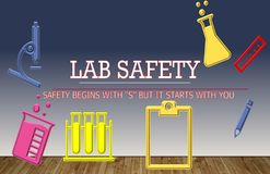 Απεικόνιση της ασφάλειας εργαστηρίων διανυσματική απεικόνιση