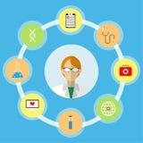 Απεικόνιση υγείας και ιατρικής φροντίδας Στοκ φωτογραφίες με δικαίωμα ελεύθερης χρήσης
