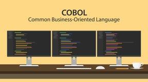 Απεικόνιση COBOL - ο κοινός επιχειρησιακού προσανατολισμού κώδικας γλωσσικού προγραμματισμού επέδειξε στο όργανο ελέγχου τρία σε  διανυσματική απεικόνιση