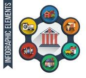 Απεικόνιση Infographic με τα ενσωματωμένα εικονίδια για τους διάφορους τύπους υπηρεσιών τραπεζικού δανείου Στοκ Φωτογραφία