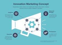 Απλός infographic για την έννοια μάρκετινγκ καινοτομίας ελεύθερη απεικόνιση δικαιώματος
