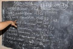Αποδεικτική εκδοτική εικόνα Τα μη αναγνωρισμένα παιδιά σχολείου μελετούν στην τάξη στο κυβερνητικό δημόσιο σχολείο Στοκ Εικόνες