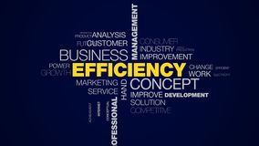 Αποδοτικότητας έννοιας διοίκησης επιχειρήσεων ποιοτικής στρατηγικής τεχνολογίας απόδοσης επιτυχίας καινοτομία που ζωντανεύει επαγ απεικόνιση αποθεμάτων