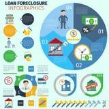 Αποκλεισμός Infographics δανείου απεικόνιση αποθεμάτων