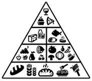 απομονωμένο λευκό λαχανικών πυραμίδων καρυδιών γάλακτος κρέατος τροφίμων τυριών ψωμιού καρπός διανυσματική απεικόνιση