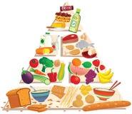 απομονωμένο λευκό λαχανικών πυραμίδων καρυδιών γάλακτος κρέατος τροφίμων τυριών ψωμιού καρπός Στοκ εικόνα με δικαίωμα ελεύθερης χρήσης