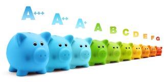 Αποταμίευση κλίμακας αποδοτικότητας ενεργειακής κατηγορίας της ζωηρόχρωμης piggy τράπεζας Στοκ Εικόνα