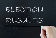 Αποτελέσματα εκλογής Στοκ Φωτογραφία
