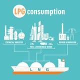 Απολίθωμα καυσίμων infographic απεικόνιση αποθεμάτων