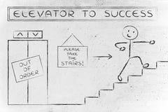 Από τον ανελκυστήρα διαταγής στην επιτυχία, παρακαλώ πάρτε τα σκαλοπάτια Στοκ Φωτογραφία