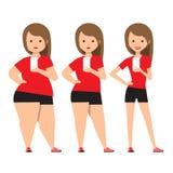 Απώλεια σκηνικού βάρους πριν και μετά απεικόνιση αποθεμάτων
