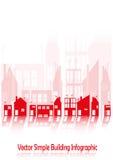 Απλά κτήρια Στοκ εικόνα με δικαίωμα ελεύθερης χρήσης
