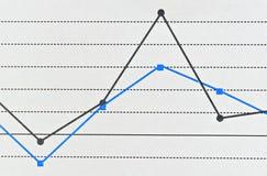 Απλή γραφική παράσταση γραμμών Στοκ φωτογραφίες με δικαίωμα ελεύθερης χρήσης