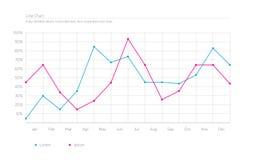 Απλό διάγραμμα γραμμών Infographic - μπλε ουρανού, βαθιά - ροζ Στοκ εικόνα με δικαίωμα ελεύθερης χρήσης
