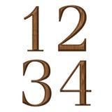 αριθμητικός Στοκ φωτογραφία με δικαίωμα ελεύθερης χρήσης