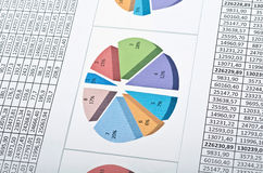 αριθμοί πόρων χρηματοδότησης διαγραμμάτων Στοκ Φωτογραφία