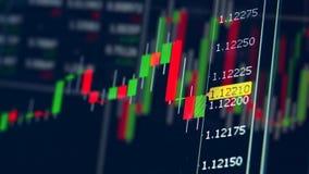 Αριθμοί σε ένα διάγραμμα αγοράς σε έναν υπολογιστή μεσιτών Πίνακας των δεικτών αγοράς χρηματιστηρίου φιλμ μικρού μήκους