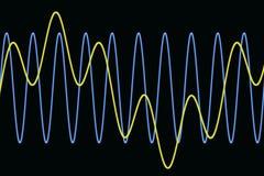 αρμονικά κύματα διαγραμμάτ& Στοκ εικόνα με δικαίωμα ελεύθερης χρήσης