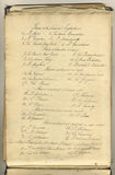 Αρχικός εκλεκτής ποιότητας κατάλογος κρατών 1865 Στοκ φωτογραφίες με δικαίωμα ελεύθερης χρήσης
