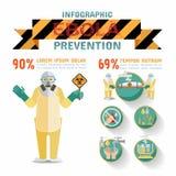 Ασθένεια Infographics, πρόληψη ιών Ebola Στοκ Εικόνα