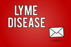 Ασθένεια Lyme κειμένων γραφής Έννοια που σημαίνει τη μορφή αρθρίτιδας που προκαλείται από τα βακτηρίδια που διαδίδονται από τους  ελεύθερη απεικόνιση δικαιώματος