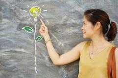 Ασιατικό θηλυκό χειρονομίας σημείου ιδέας γυναικών Doodle Στοκ Φωτογραφία