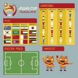 Ασιατικό κύπελλο Αυστραλία 2015 διανυσματική απεικόνιση