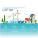 Αστικό τοπίο Eco εναλλακτική ενέργεια Ηλιακός, αιολική ενέργεια Έννοια ιστοσελίδας Στοκ Εικόνες