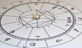 Αστρολογίας διαγραμμάτων αγγέλου αύρας γενέθλιο διάγραμμα κρυστάλλου πετρών χαλαζία φυσικό στοκ εικόνα με δικαίωμα ελεύθερης χρήσης